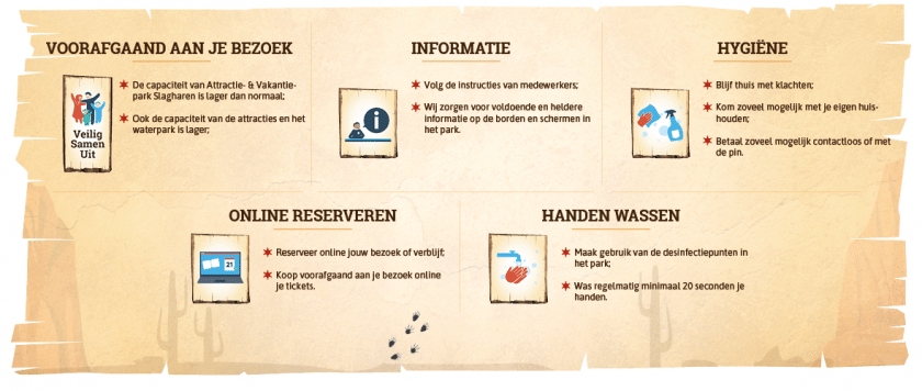 NL Infographic - Veilig Samen Uit - Coronamaatregelen 2021