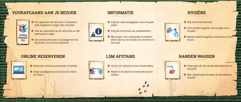 NL Infographic - Veilig Samen Uit - Coronamaatregelen